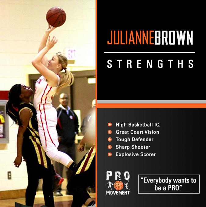 juliannebrown-strengths