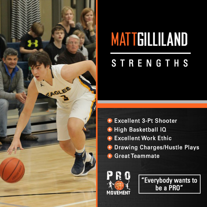 Matt Gilliand Strengths