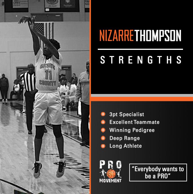 nizarre-thompson-strengths