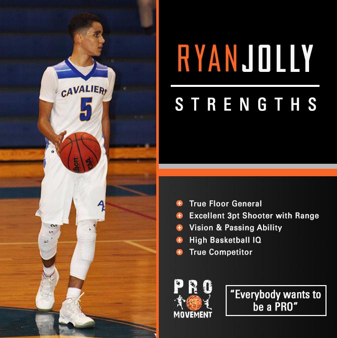 ryan-jolly-strengths